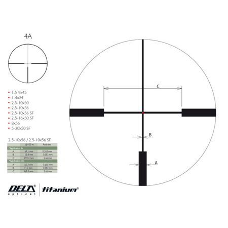 Delta Optical Titanium 2,5-15x56 HD
